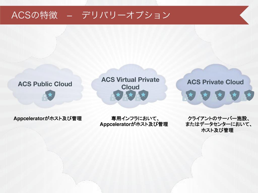 """""""$4ͷಛɹ—ɹσϦόϦʔΦϓγϣϯ ACS Public Cloud ACS Virt..."""