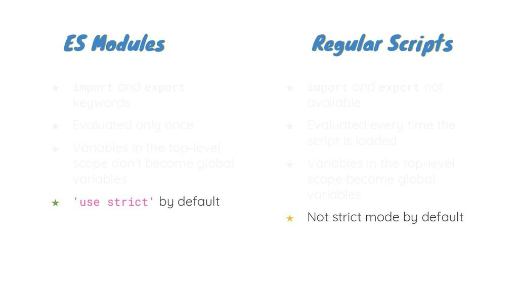 ES Modules ES Modules Regular Scripts Regular S...