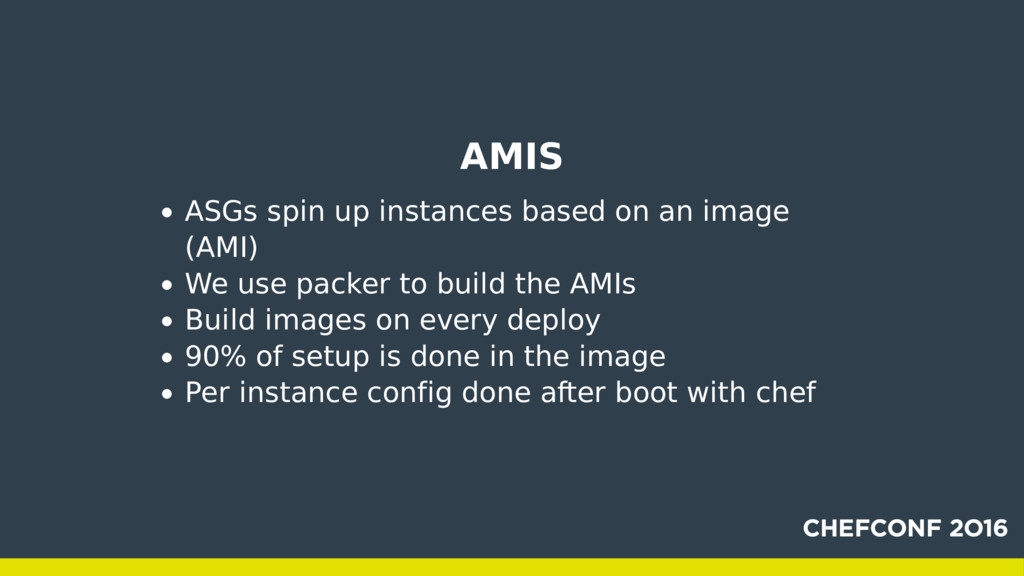 AMIS ASGs spin up instances based on an image (...