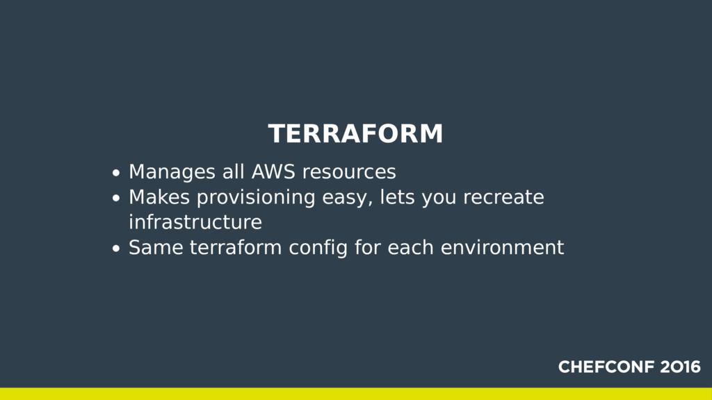 TERRAFORM Manages all AWS resources Makes provi...