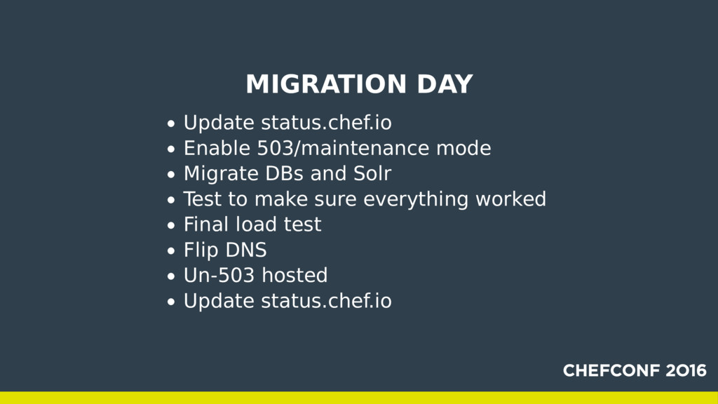 MIGRATION DAY Update status.chef.io Enable 503/...
