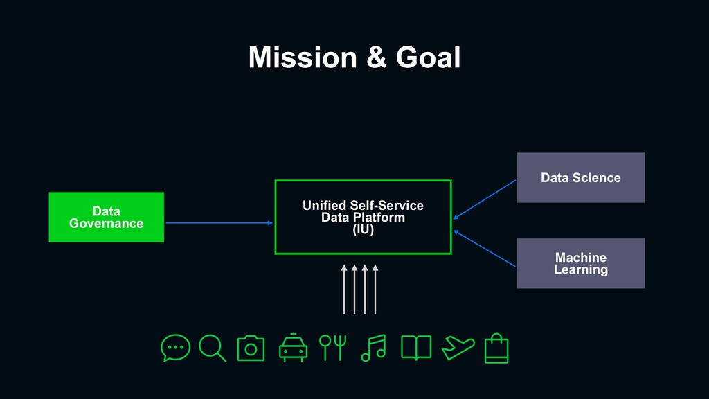 Mission & Goal Data Governance Unified Self-Ser...