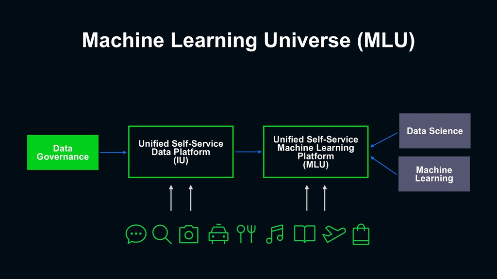 Machine Learning Universe (MLU) Data Governance...