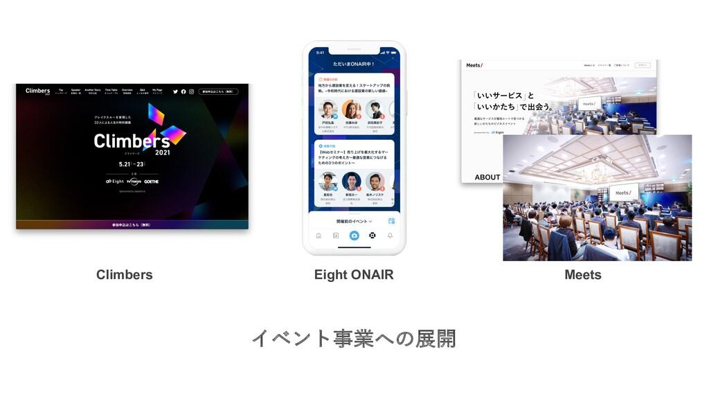 イベント事業への展開 Meets Eight ONAIR Climbers