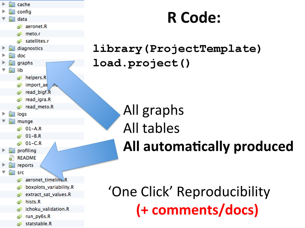 R Code:  library(ProjectTemplate) load.pr...