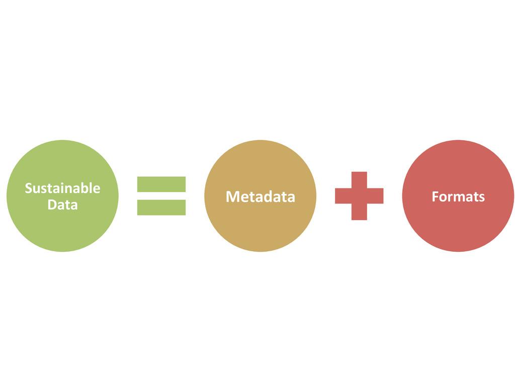 Formats  Metadata  Sustainable  Data...