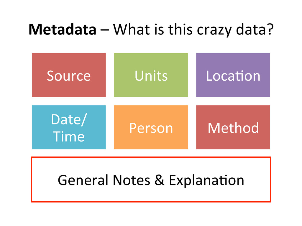 Metadata – What is this crazy ...