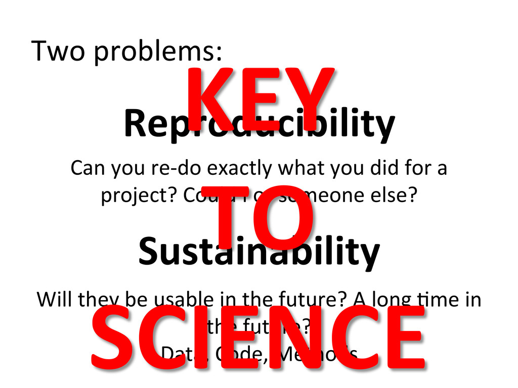 Two problems:  Reproducibility    ...