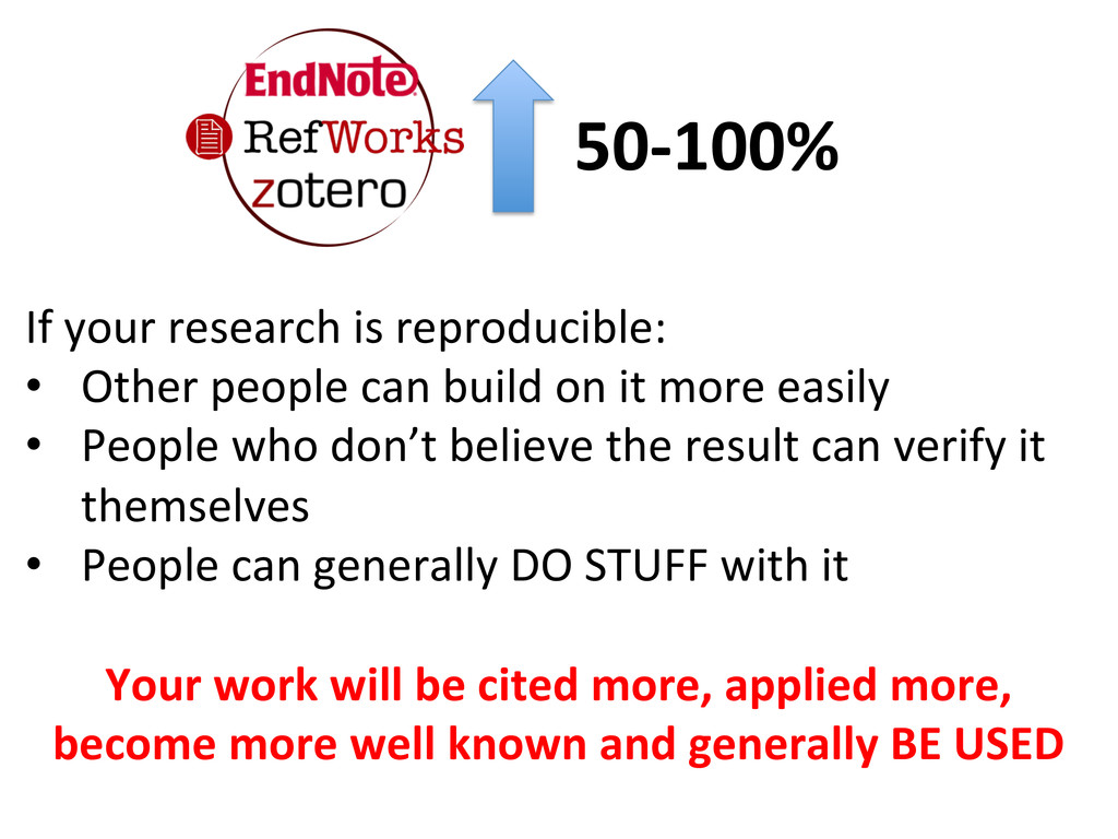If your research is reproducible:...