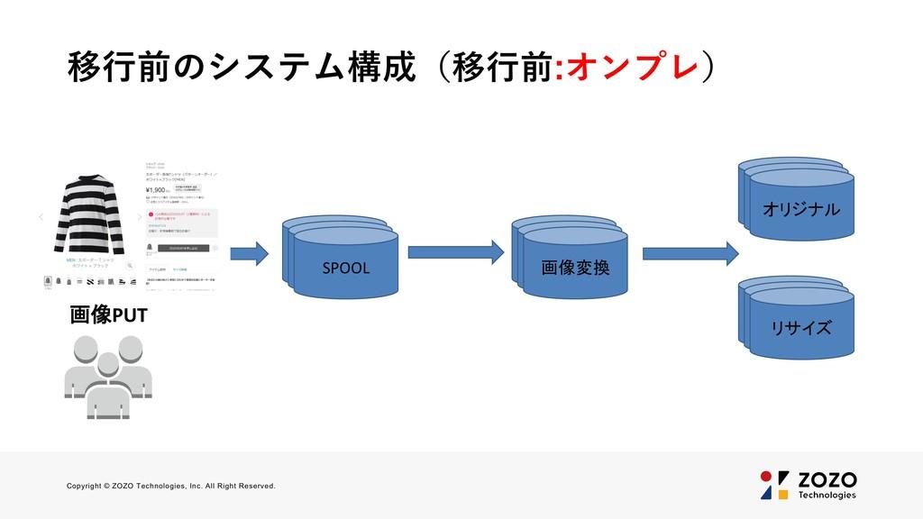 移行前のシステム構成(移行前:オンプレ) Copyright © ZOZO Technolog...