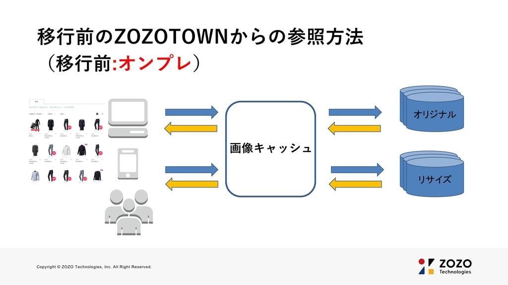 移行前のZOZOTOWNからの参照方法 (移行前:オンプレ) Copyright © ZOZO...