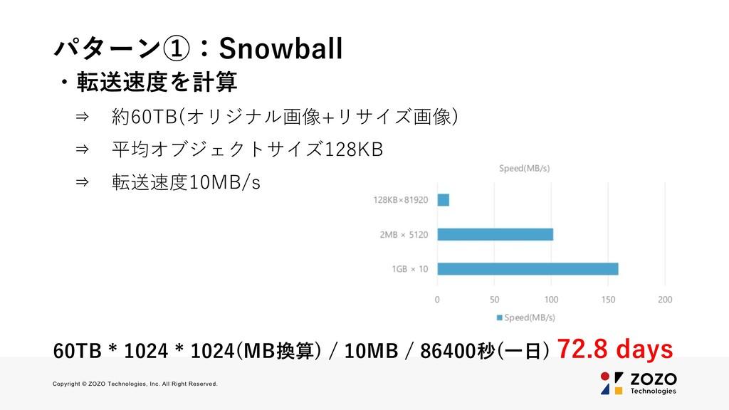 パターン①:Snowball ・転送速度を計算 ⇒ 約60TB(オリジナル画像+リサイズ画像)...