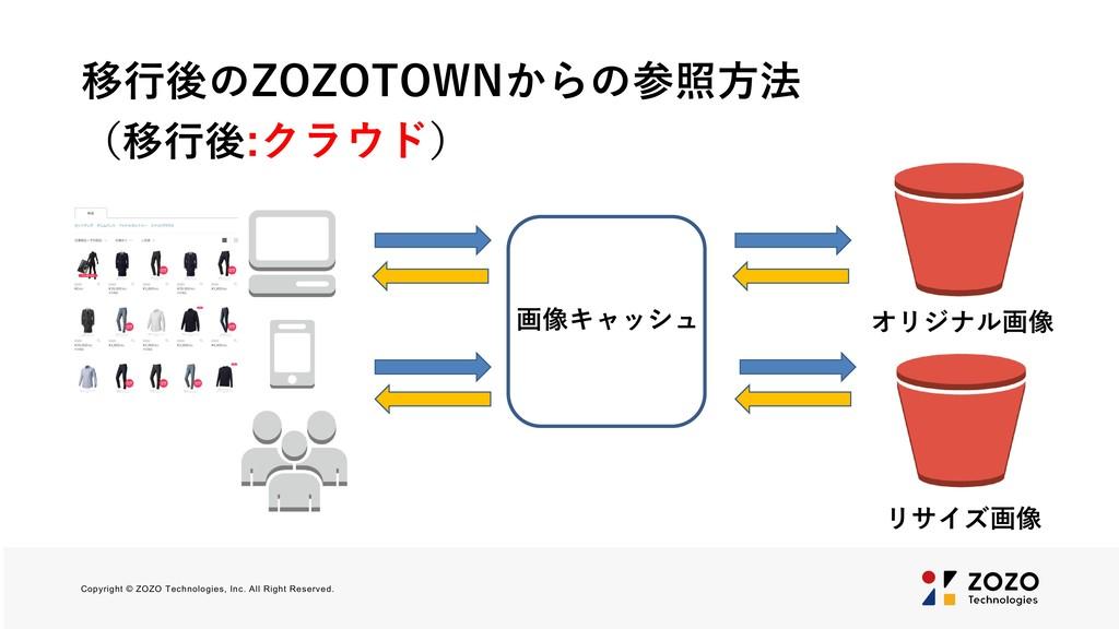移行後のZOZOTOWNからの参照方法 (移行後:クラウド) Copyright © ZOZO...