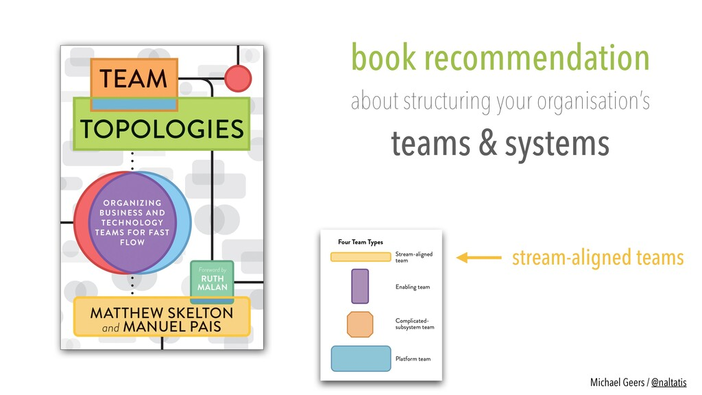 stream-aligned teams book recommendation   abou...
