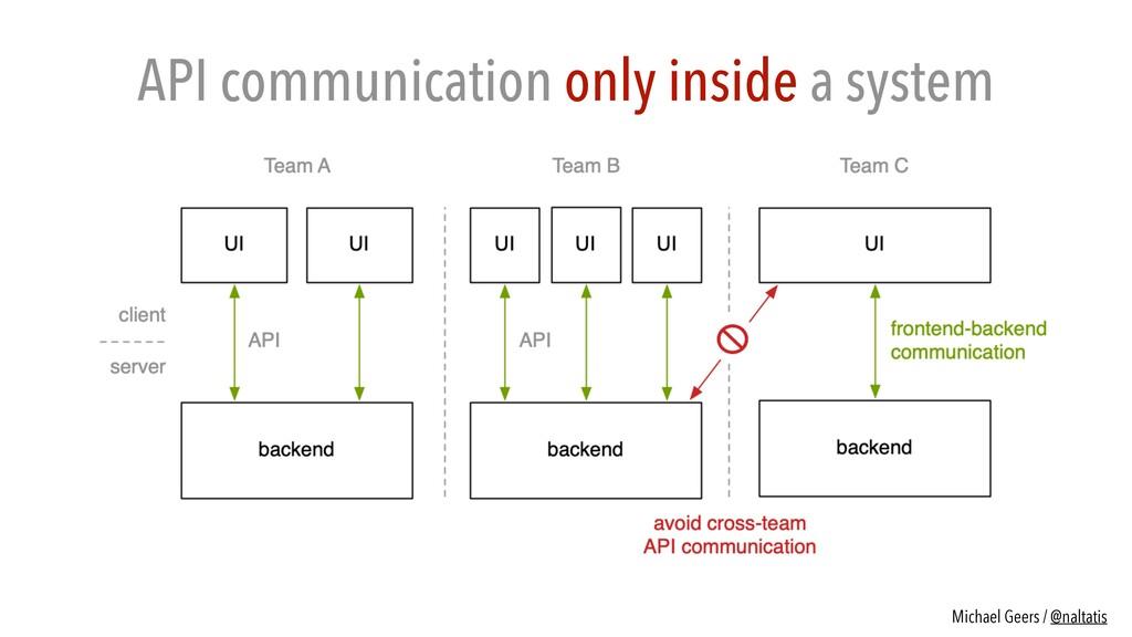 API communication only inside a system Michael ...