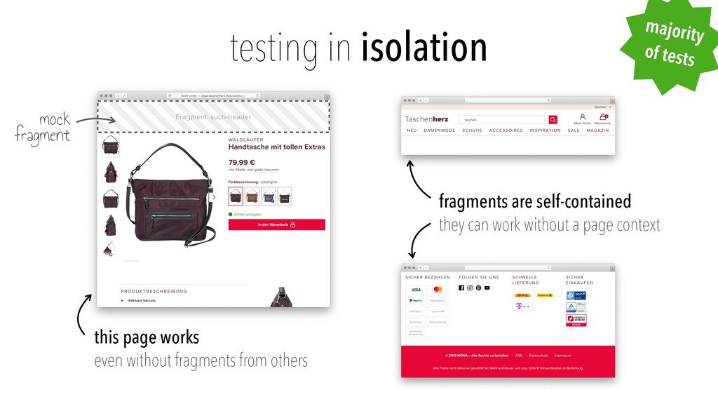 testing in isolation fragments are self-contain...