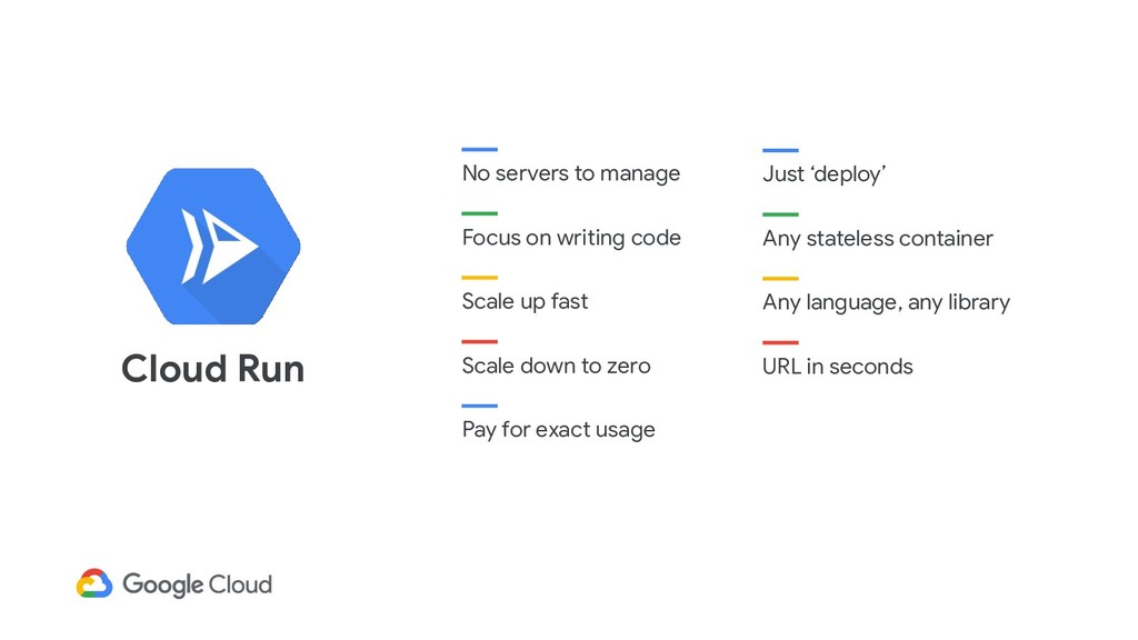 Cloud Run Just 'deploy' Any stateless container...