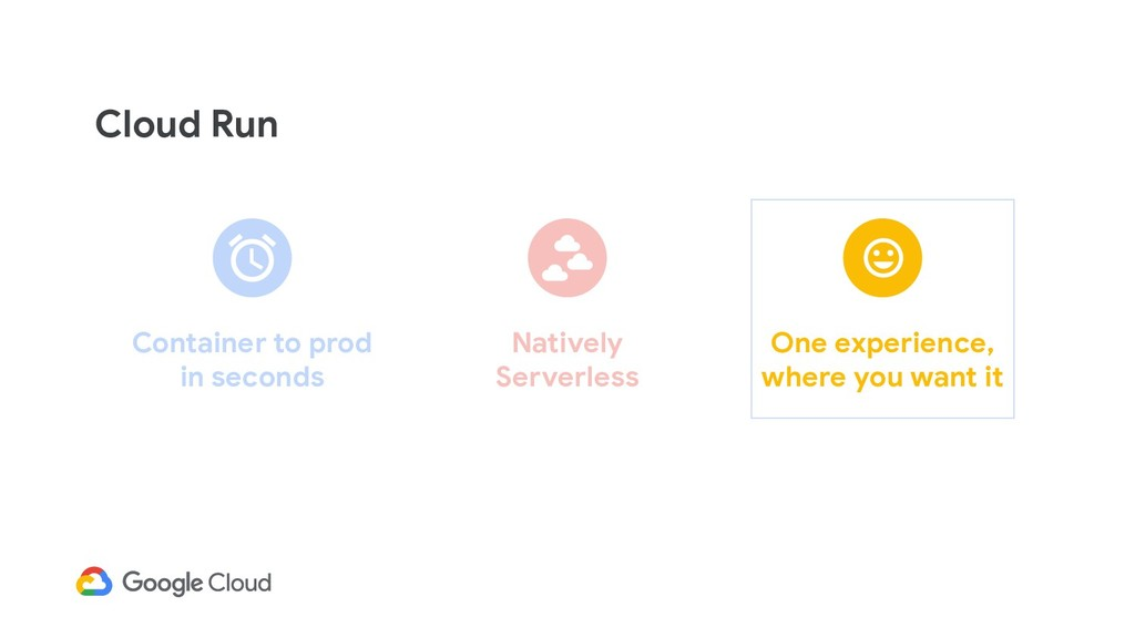 Cloud Run Container to prod in seconds Natively...