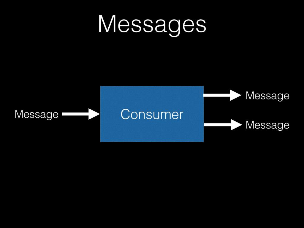 Messages Consumer Message Message Message