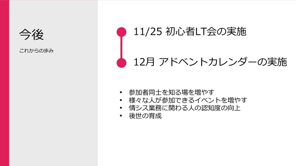今後 11/25 初⼼者LT会の実施 12⽉ アドベントカレンダーの実施 これからの歩み • ...