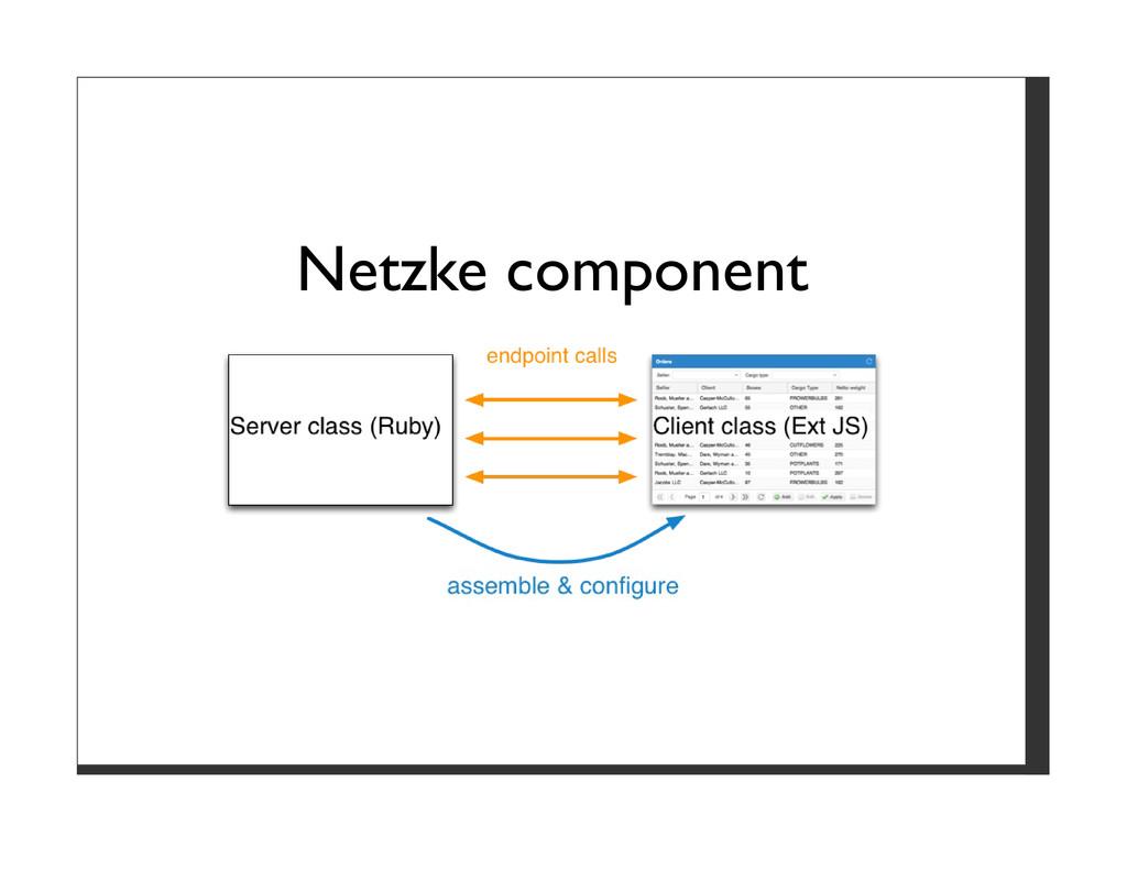 Netzke component