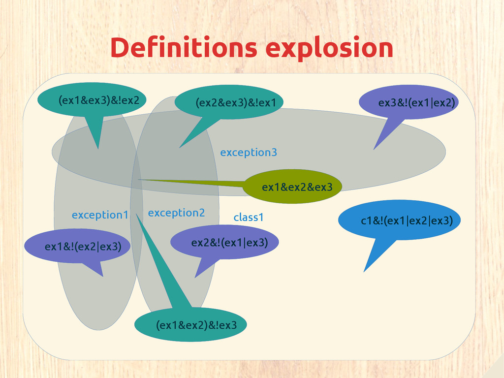 Definitions explosion class1 exception1 excepti...