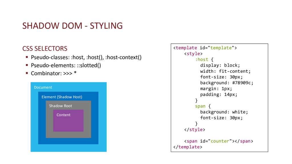 SHADOW DOM - STYLING CSS SELECTORS § Pseudo-cla...