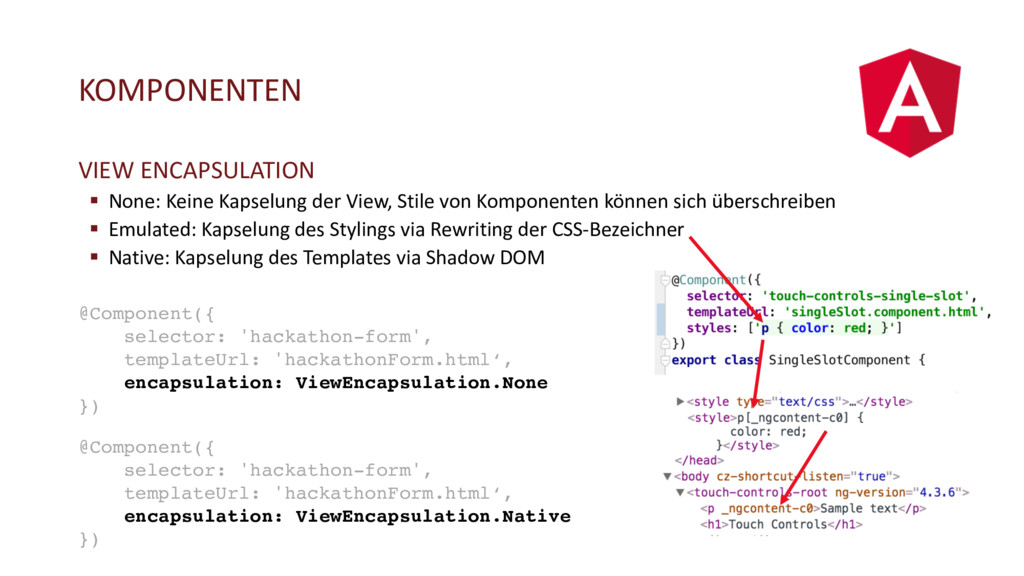 KOMPONENTEN VIEW ENCAPSULATION § None: Keine Ka...