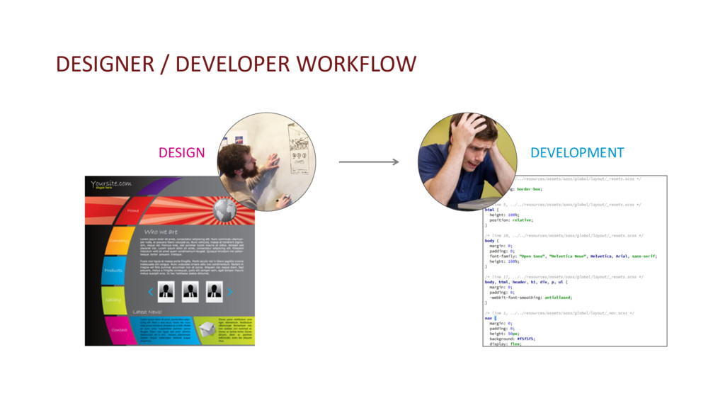 DESIGN DEVELOPMENT DESIGNER / DEVELOPER WORKFLOW