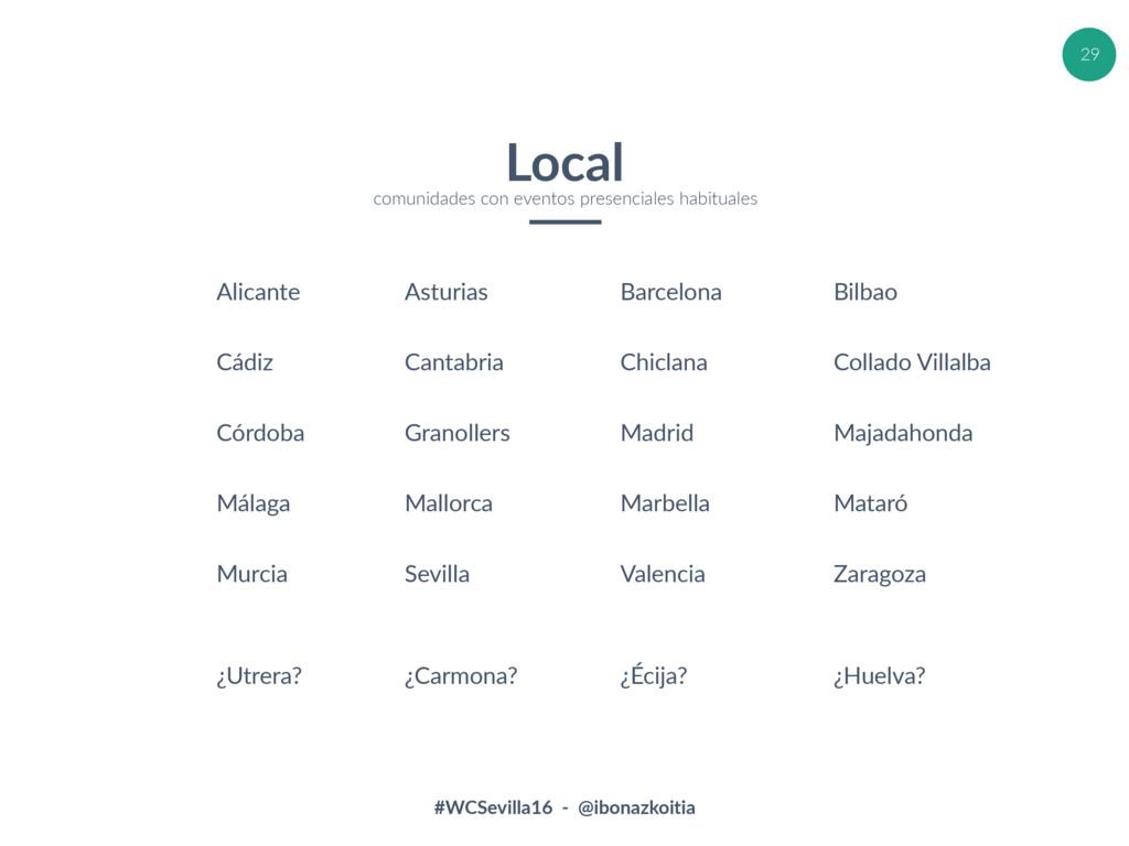 #WCSevilla16 - @ibonazkoitia 29 Local comunidad...
