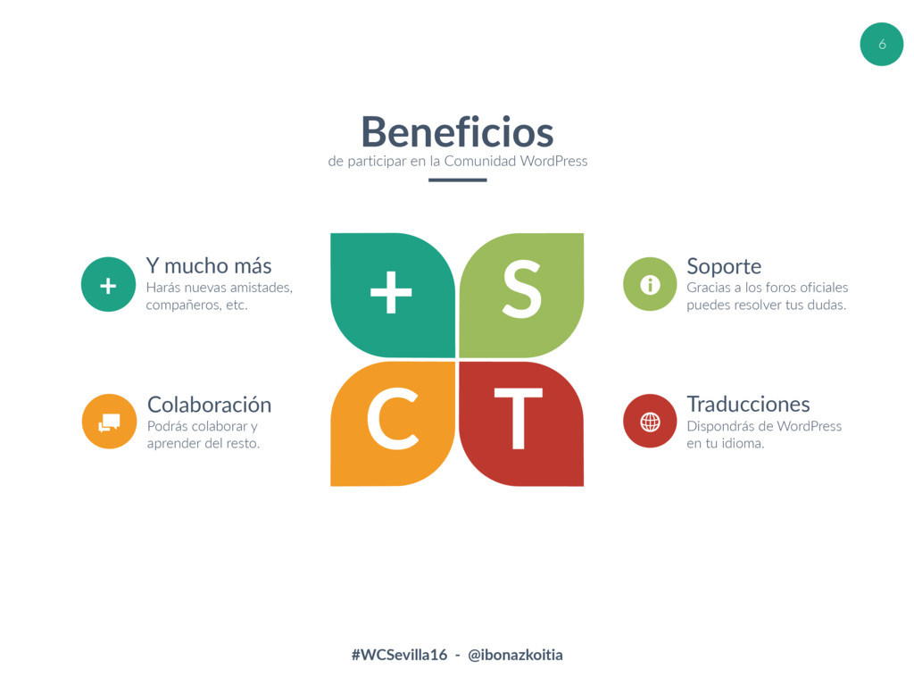 #WCSevilla16 - @ibonazkoitia 6 Beneficios de pa...