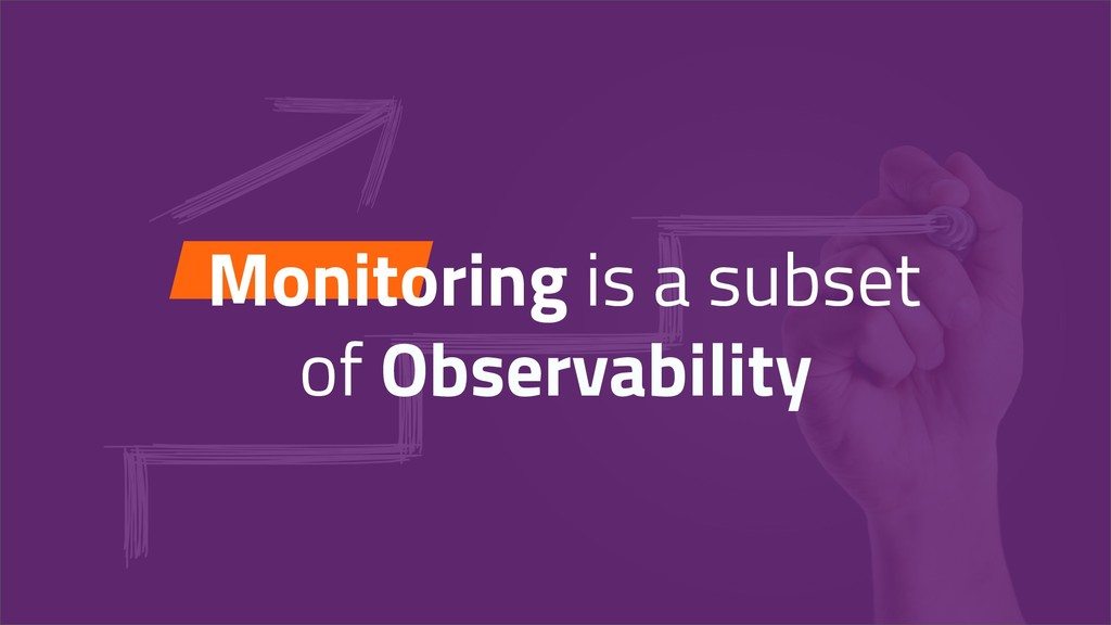 Monitoring is a subset of Observability