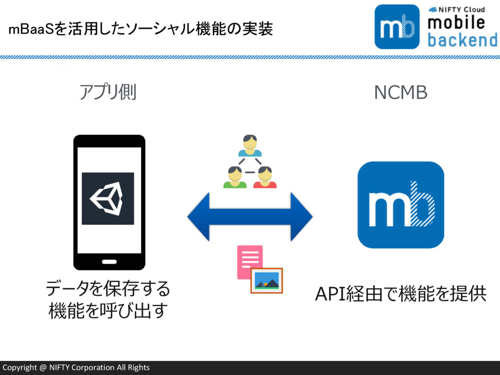 Copyright @ NIFTY Corporation All Rights mBaaSを...