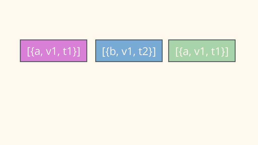 [{a, v1, t1}] [{b, v1, t2}] [{a, v1, t1}]