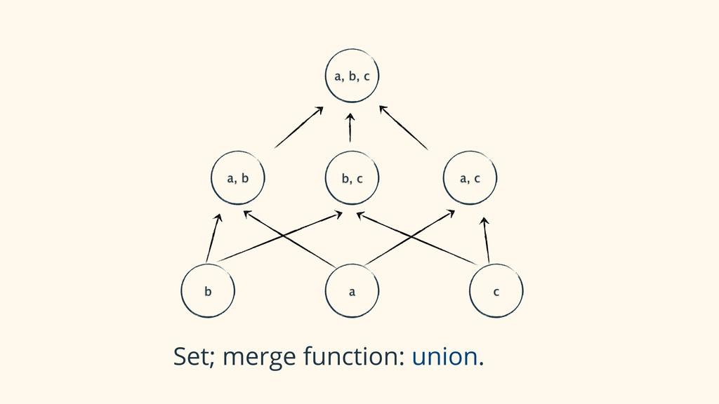 b a c a, b a, c a, b, c Set; merge function: un...
