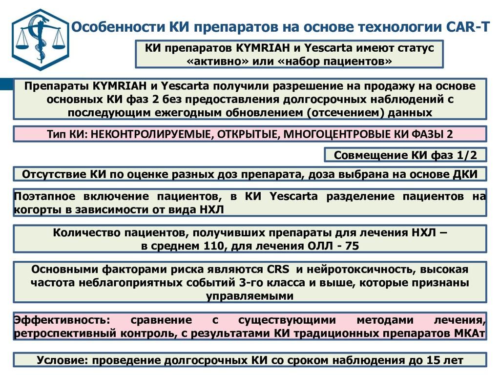 Особенности КИ препаратов на основе технологии ...