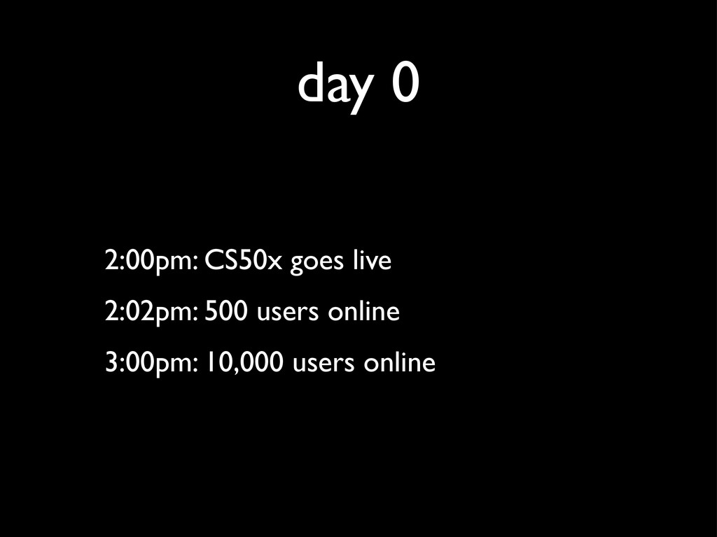 day 0 2:00pm: CS50x goes live 2:02pm: 500 users...