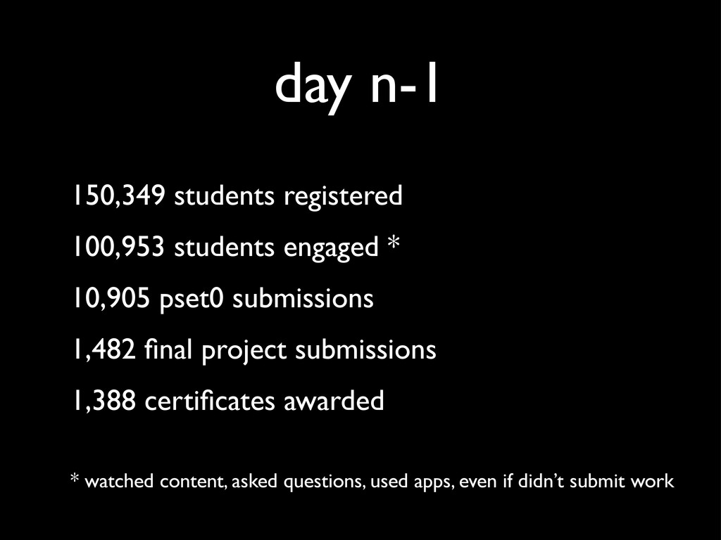 day n-1 150,349 students registered 100,953 stu...