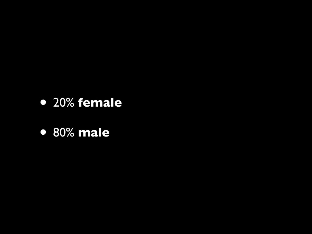 • 20% female • 80% male