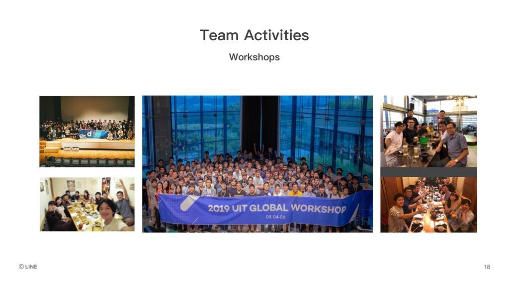 Workshops Team Activities
