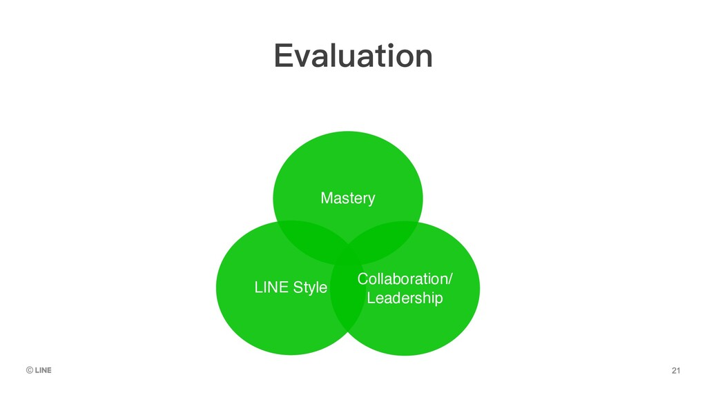 Evaluation Mastery LINE Style Collaboration/ Le...