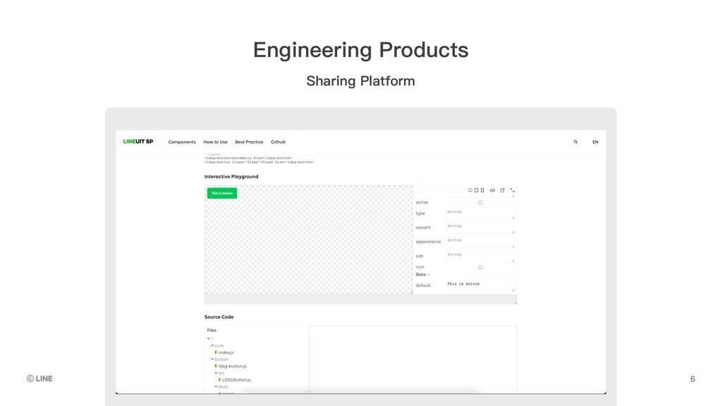 Sharing Platform Engineering Products