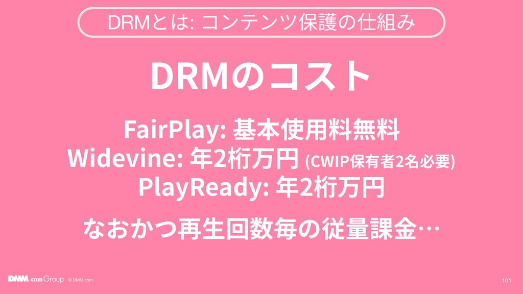 © DMM.com 101 DRMとは: コンテンツ保護の仕組み DRMのコスト FairPl...