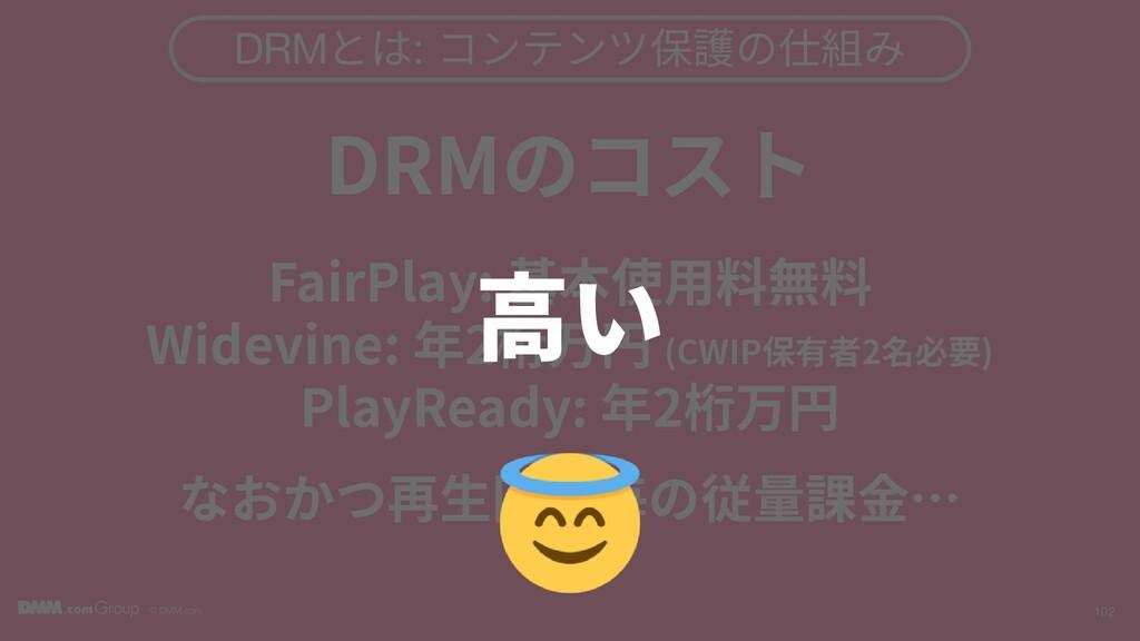 © DMM.com 102 DRMとは: コンテンツ保護の仕組み DRMのコスト FairPl...