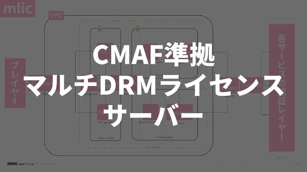 © DMM.com 各 サ ー ビ ス の 認 証 レ イ ヤ ー 114 mlic プ レ ...