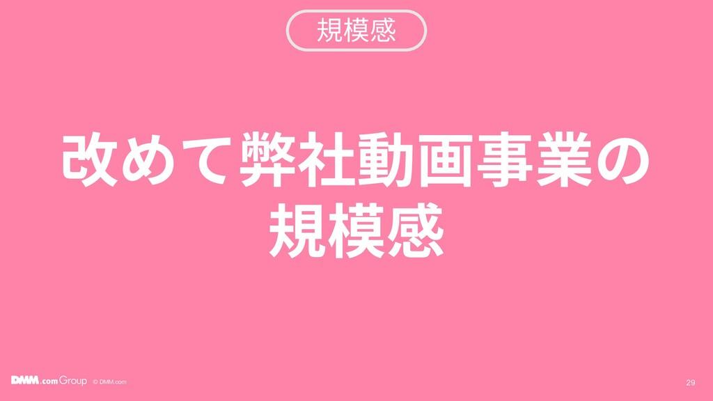 © DMM.com 改めて弊社動画事業の 規模感 29 規模感