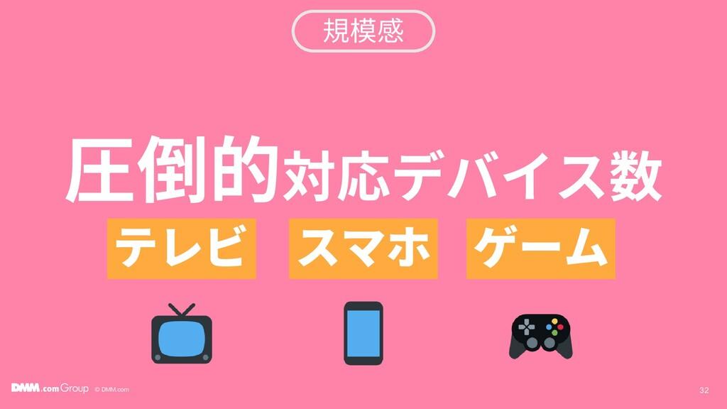 © DMM.com 圧倒的対応デバイス数 テレビ スマホ ゲーム 32 規模感