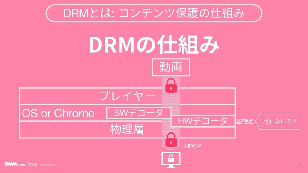 © DMM.com 98 DRMとは: コンテンツ保護の仕組み DRMの仕組み OS or C...