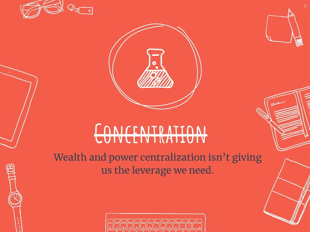 Concentration Wealth and power centralization i...