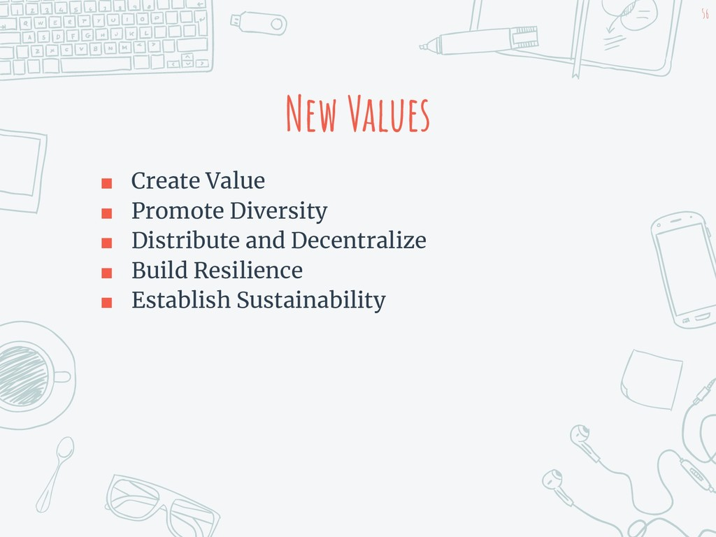 New Values ■ Create Value ■ Promote Diversity ■...